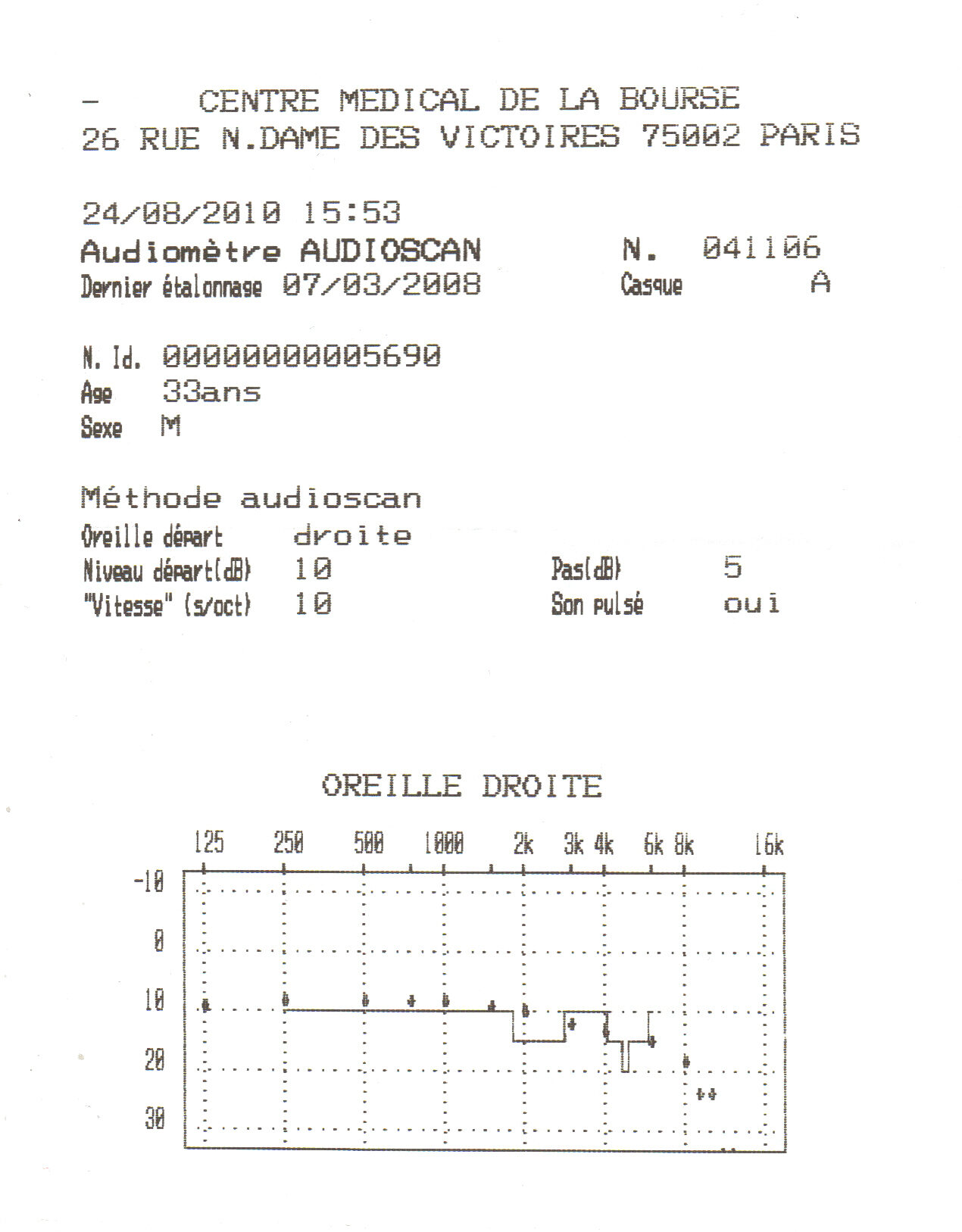 audiometrie-oreille-droite-2816022