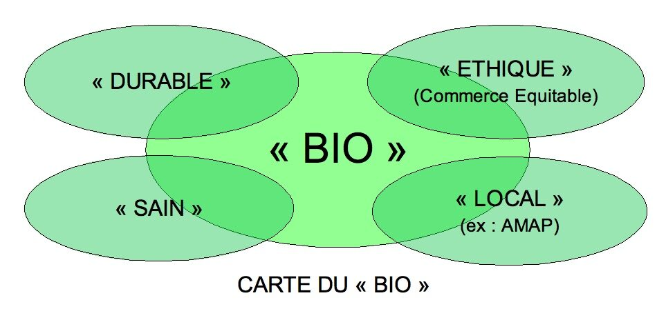 carte-du-bio-1-3163956